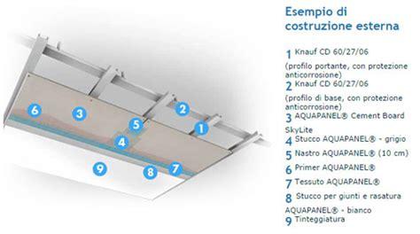 spessore controsoffitto aquapanel 174 skylite lastra per controsoffitti knauf di