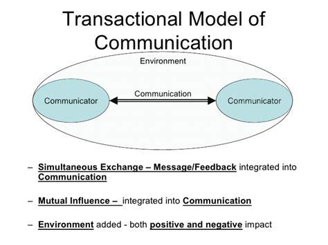 transactional model of communication diagram exploring communication