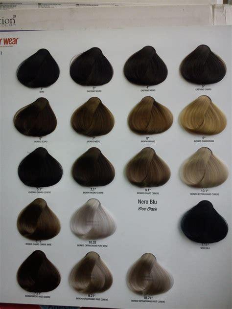 alfaparf color chart alfaparf hair color chart color chart yellow alfaparf