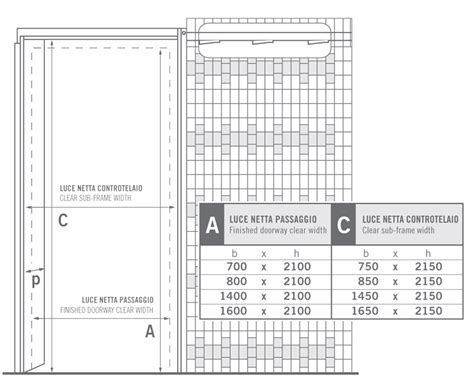 porta a scrigno misure forum arredamento it dimensioni standard porta scrigno