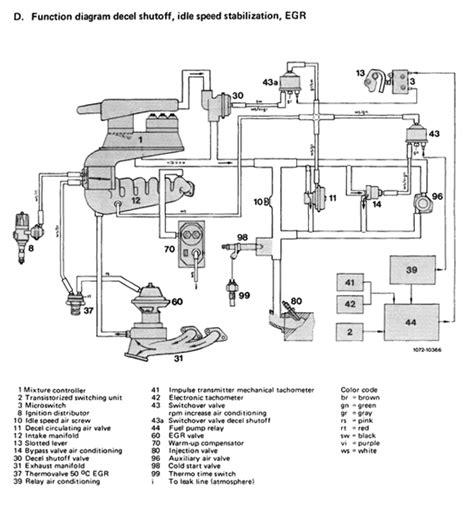 w123 wiring diagram w211 wiring diagram w210 wiring