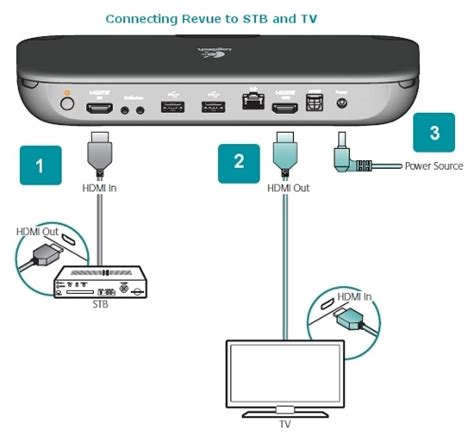 apple tv setup diagram apple get free image about wiring hd cable diagram hd free engine image for user manual