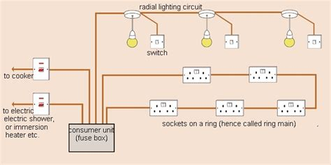 wiring house lights house light wiring diagram uk wiring diagram and schematic diagram images