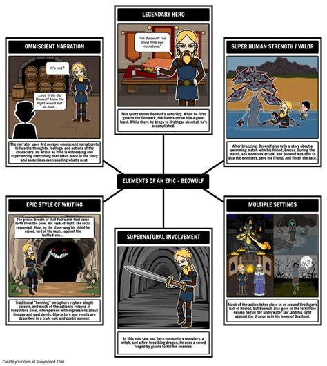 themes in beowulf pdf use this beowulf lesson plan to help your students