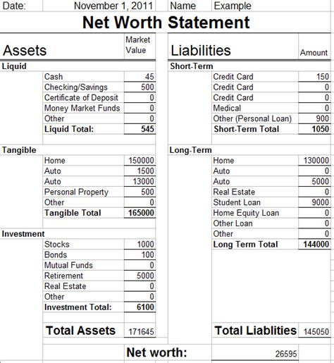 net worth template 301 moved permanently