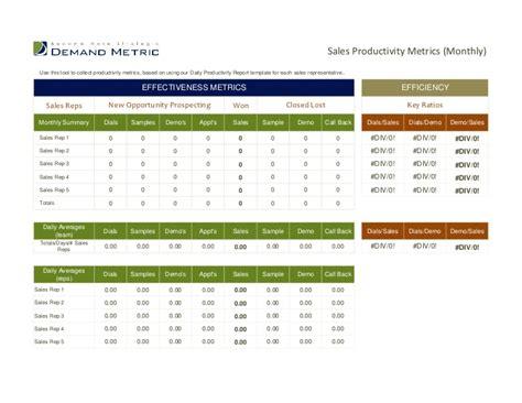 Sales Productivity Metrics (Monthly)