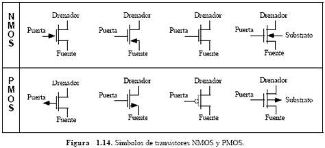 transistor bjt simbologia afici 243 n electr 243 nica transistor