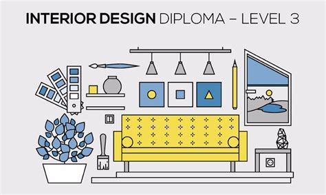 interior design online diploma interior design diploma level 3 global edulink