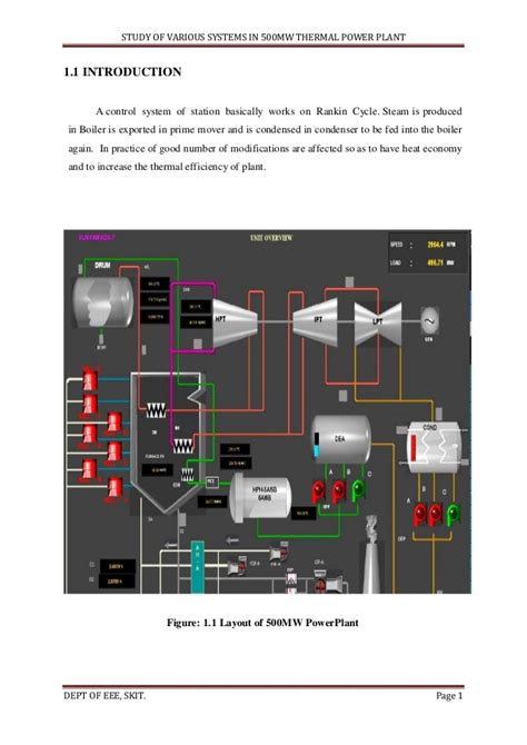 study of thermal power plant layout study of various systems in 500mw thermal power plant