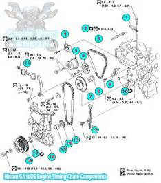 1994 nissan sunny timing chain component ga16de engine