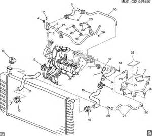 01 pontiac grand am thermostat location 01 free engine image for user manual