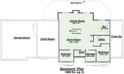 house plans with finished basements high resolution house plans with finished basement 6 ranch house plans with basements