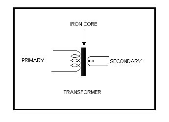 design of a hall effect current transformer hall effect theory circuits
