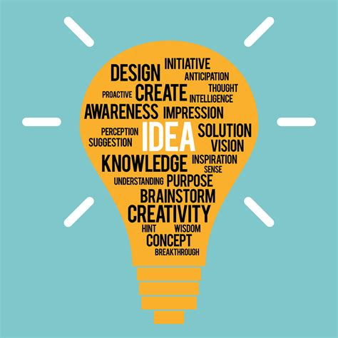 ideas images innovative business ideas where do they come from