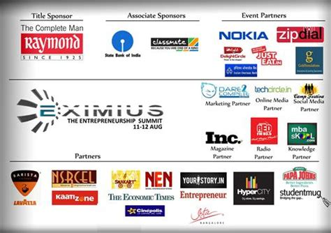 Companies That Sponsor Mba In India by Internship In Bangalore For Mba Hr Students 2017 2018