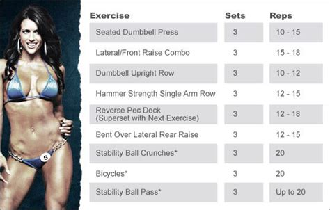 bsn hyper shred transformation challenge get your plan fitness workout workout