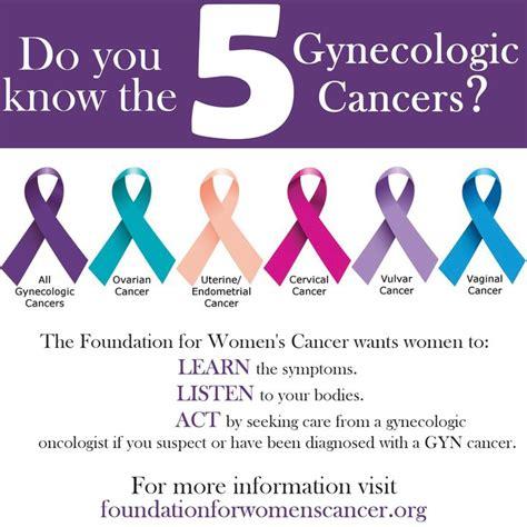 uterine cancer color the 5 gynecologic cancers www foundationforwomenscancer