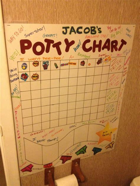 potty training chart reward
