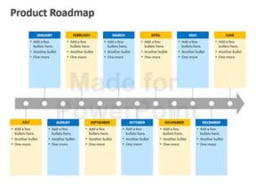 roadmap template for powerpoint product roadmap powerpoint template editable ppt