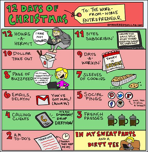 12 days of christmas ideas for work 12 days of work from home the empowered dollar