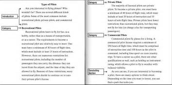 Exle Of Division And Classification Essay by Ms Pheasant S Website