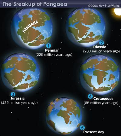 pangaea theory howstuffworks