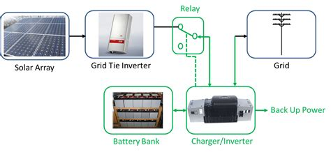 radian inverter wiring diagram jeffdoedesign