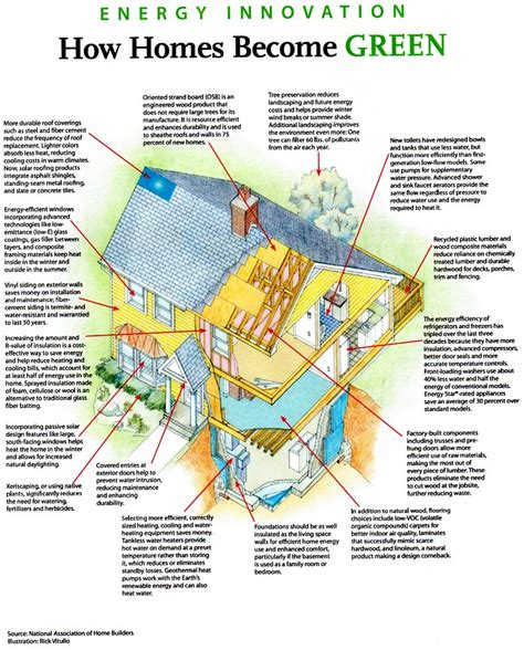 how to build a green home how can i build a green home 47462935 image of home