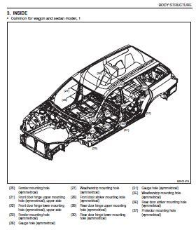 auto manual repair 2011 subaru legacy transmission control repair manuals subaru legacy bl bp repair manual