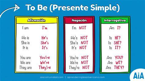 preguntas con verbo to be ejemplos curso de ingl 233 s basico verbo to be aprender ingl 233 s