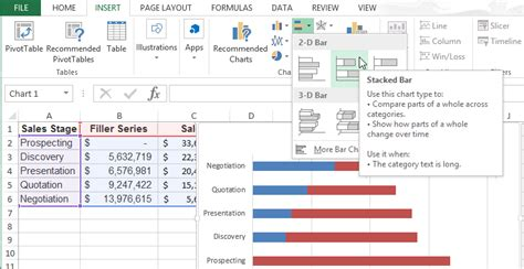 excel dashboard templates how to make a better excel sales