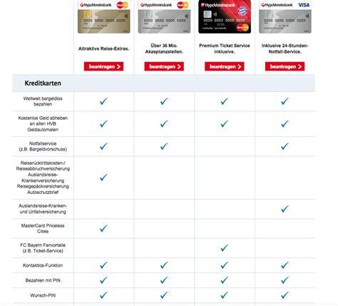 hypovereinsbank mastercard hypovereinsbank kreditkarten im vergleich infos zum