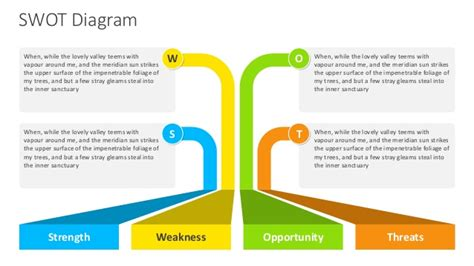 Swot Analysis Powerpoint Template Swot Analysis Template Powerpoint Free