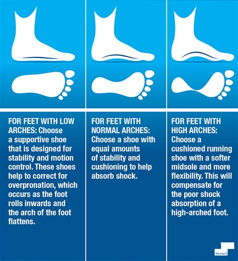 how to the right running shoe how to the right running shoe 28 images fitness
