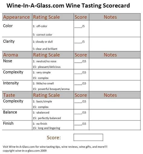 Wine Tasting Sheet Template by The World S Catalog Of Ideas