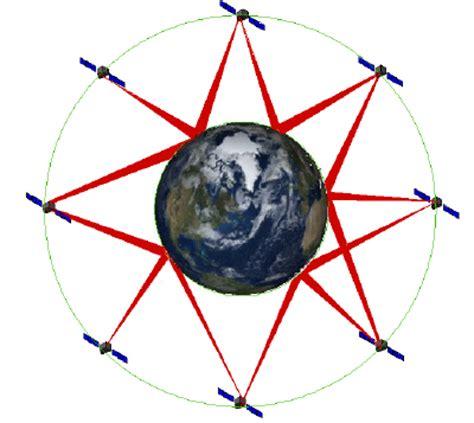 satellite basics, 22,300 a space odyssey the
