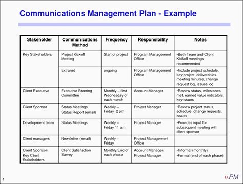 layout communication plan 10 project team communication planner layout