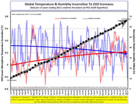 c3: xtra catg: hysteria: climate tipping points, alarmist