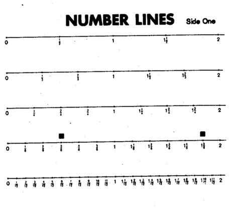 printable fraction number line chart number line 1 5 pictures to pin on pinterest pinsdaddy
