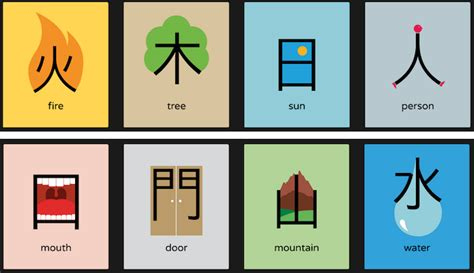 chinese study learn chinese in seconds with these adorable infographics