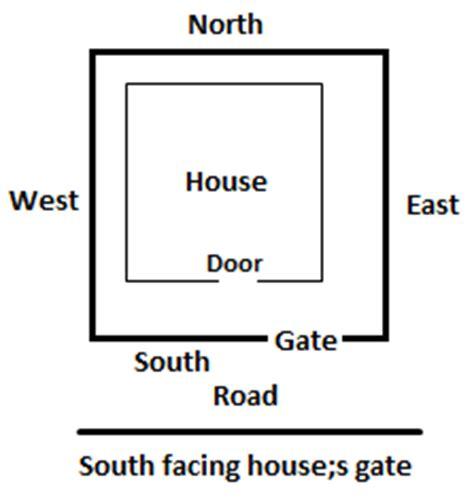 Remedies For South West Facing Door by Vastu Door And Vedh Smartastroguru