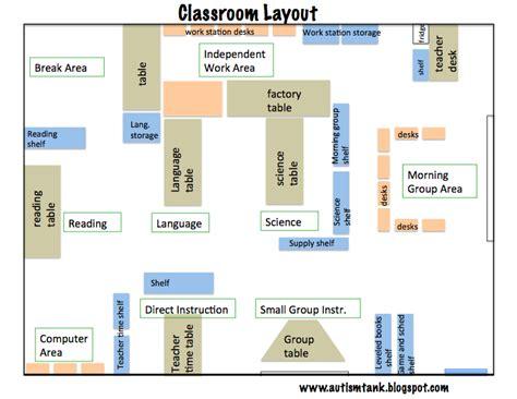 classroom floorplan special education pinterest autism tank preventing problem behavior structured