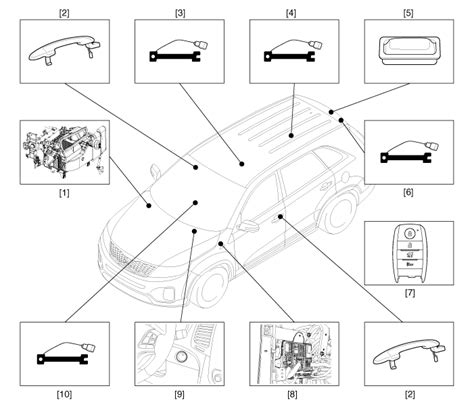 2014 kia sorento smart key wiring diagrams wiring diagrams