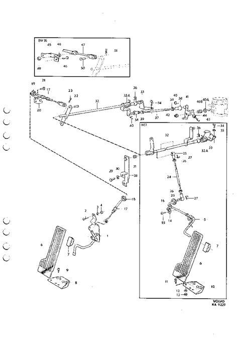 engine control
