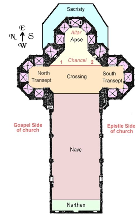Notre Dame Paris Floor Plan Inside Your Church