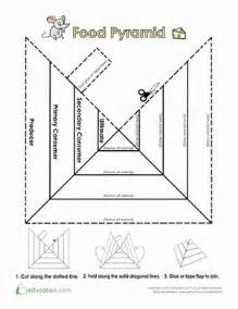 Food Pyramid Coloring Worksheet Third Grade Life Science  sketch template