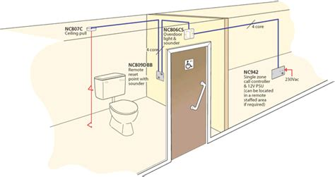 security products standard disabled persons toilet