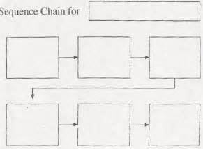 chain of command flow chart template chain of command quotes