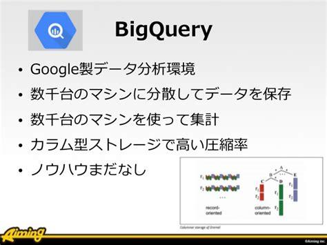 format date bigquery bigqueryで集計するシステムを作って分かったkpi集計ツール作成