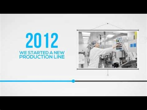 after effects timeline template corporate timeline videohive after effects template